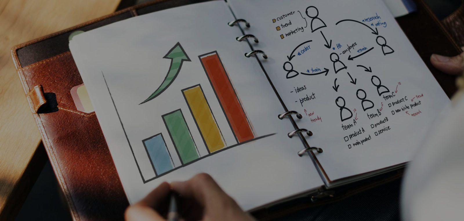 Что такое бизнес-модель
